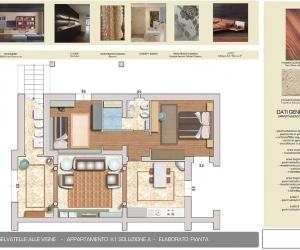 Concept Home Interiors – Real Estate